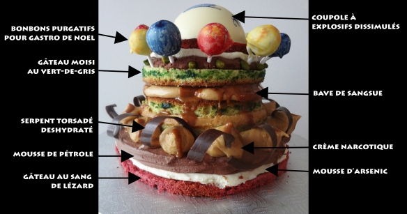 gateau-description